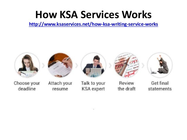 ksa writing service Intellect logic is a web application development company based in india which  also provide blog writing services with good quality rich content.