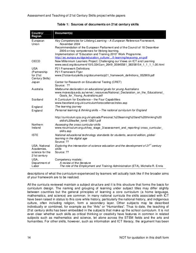 Assessment and Teaching of 21st Century Skills project white papers NOT for quotation in this draft form14 descriptions of...