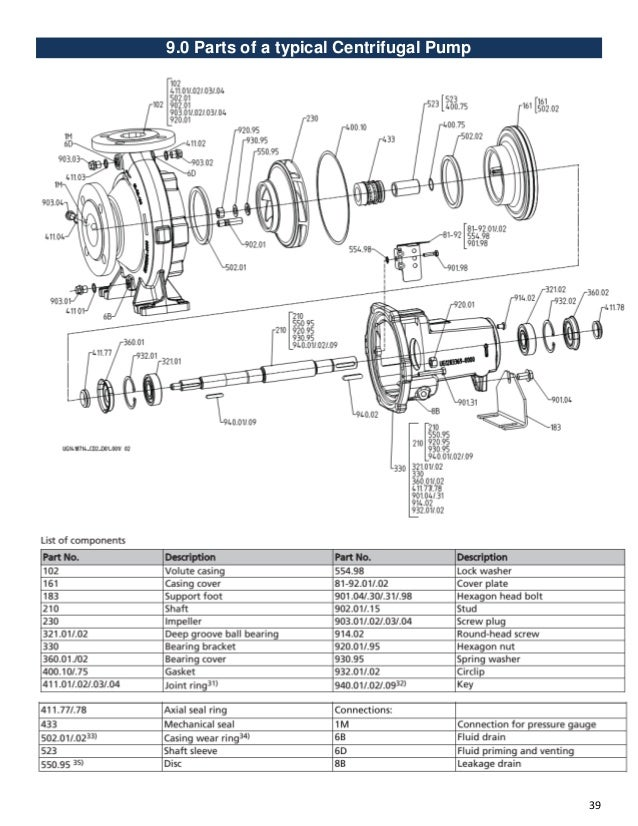 submersible pumps s series wiring diagram html with Diagram Of Centrifugal Pump Parts And Name on Flygt Np 3085 Mt 160 15 Sewage Pump as well Oil Pump Kelisa together with 5mk1n Volvo Penta Aq131a Automotive Fuel Pump further Warrick Controls Wiring Diagram furthermore Wiring Rule Mate Automatic Bilge Pumps.