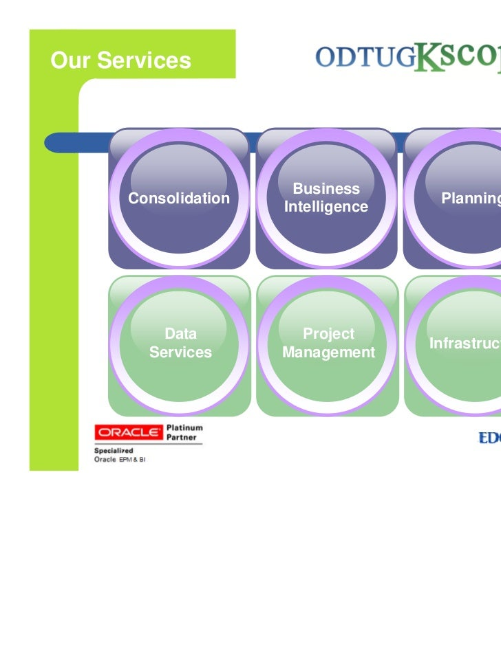 Maximizing The Value Of An Epm Investment With Erpi Fdm And Epma