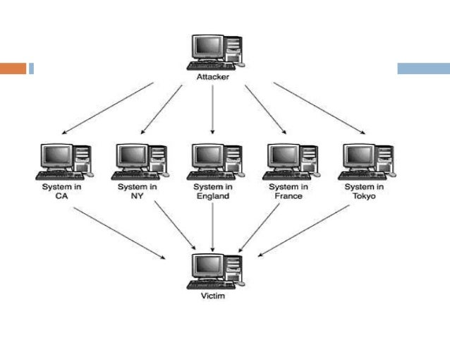 security in wireless sensor networks pdf