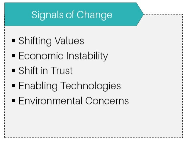 Signals of Change ------------ -~,    I Shifting Values   - Economic Instability   - Shift in Trust   - Enabling Technolog...