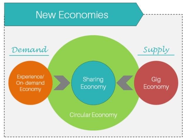 "New Economies  K.  _ _. ' ' 'air ll 'f){7l""&, LIL4,""L_L4L  Expenence/  On— demand Economy  Shanng Economy Economy  Circula..."