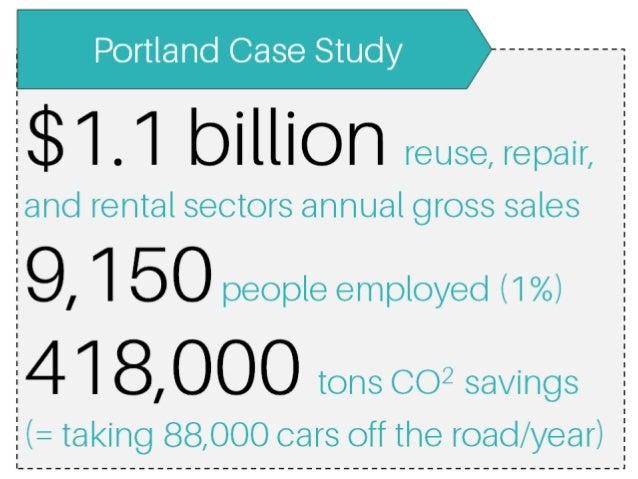 RRRRRRRRRRRR    reuse, repair,    Iand rental sectors annual gross sales    1  people employed (1%) / I 8,  tons CO2 savin...