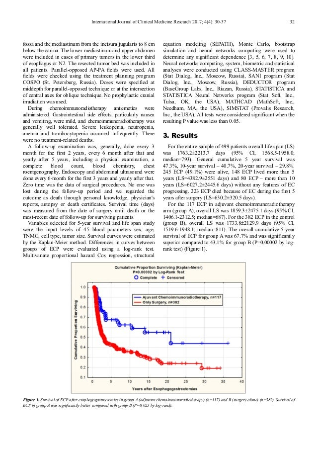 Kshivets esophageal cancer_management Slide 3