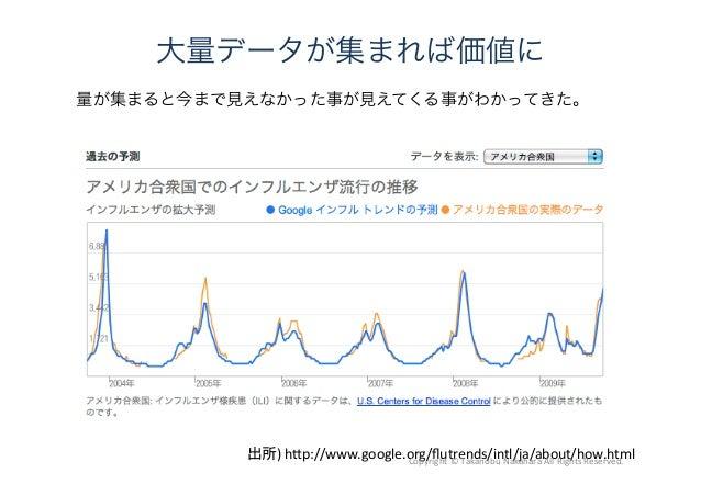 大量データが集まれば価値に 出所)  h�p://www.google.org/flutrends/intl/ja/about/how.html 量が集まると今まで見えなかった事が見えてくる事がわかってきた。 Copyright  ©...