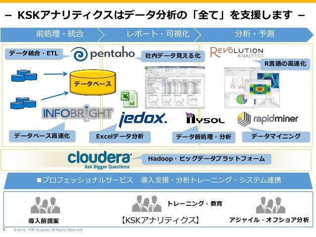 【KSKアナリティクス】製品・サービス案内 Slide 2