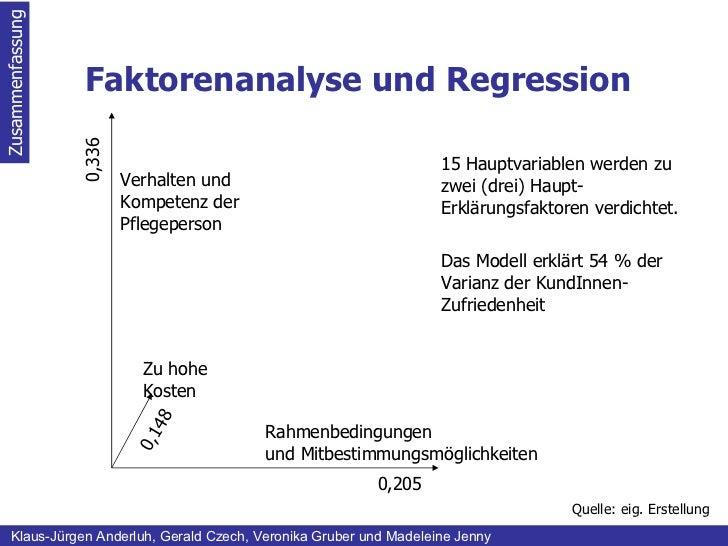 Faktorenanalyse und Regression Zusammenfassung Klaus-Jürgen Anderluh, Gerald Czech, Veronika Gruber und Madeleine Jenny 15...