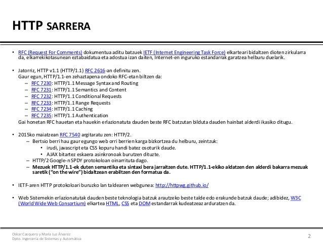 [KSO] 3. ESKOLA (2017/02/15): APLIKAZIO maila: HTTP: eskaera, erantzuna, berhelbideraketa, konpresioa Slide 2
