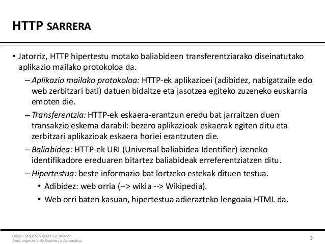 [KSO] 3. ESKOLA (2017/02/15): APLIKAZIO maila: HTTP: eskaera, erantzuna, berhelbideraketa, konpresioa Slide 3
