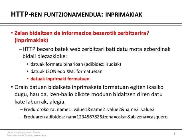 [KSO] 4. ESKOLA (2017/02/22): APLIKAZIO maila: HTTP: datu bidalketa inprimaki formatuan Slide 3