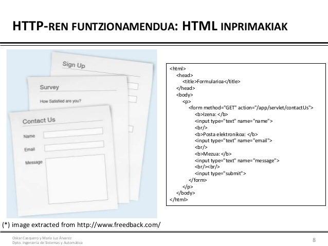 Oskar Casquero y María Luz Álvarez Dpto. Ingeniería de Sistemas y Automática 8 HTTP-REN FUNTZIONAMENDUA: HTML INPRIMAKIAK ...