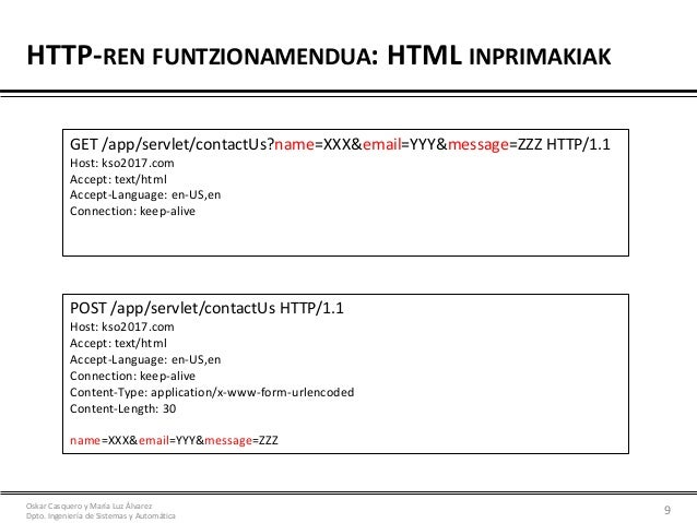 Oskar Casquero y María Luz Álvarez Dpto. Ingeniería de Sistemas y Automática 9 HTTP-REN FUNTZIONAMENDUA: HTML INPRIMAKIAK ...