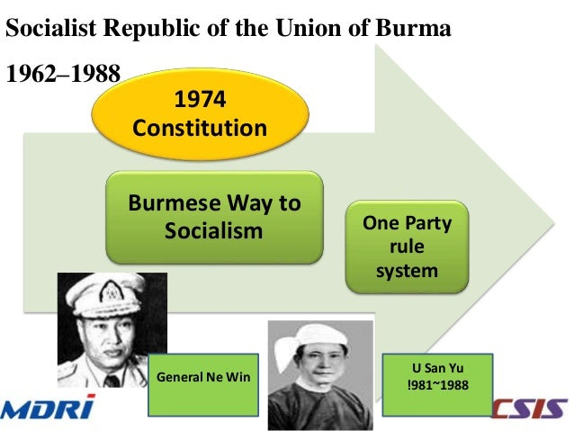 Constitutional and economic reform Process