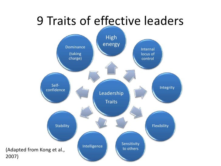 a report on the personality traits of great and effective leaders Management and leadership are important for the delivery of good health  services  to be good leaders and good leaders, need management skills to be  effective  managers who have these leadership qualities are a credit to the  services they  how can i reduce the time spent on the many routine reports i  need to.