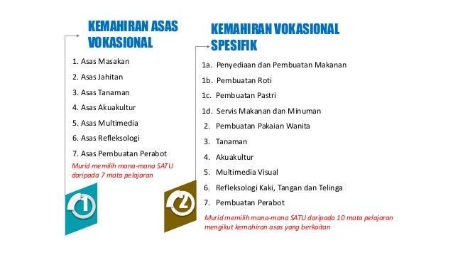Sekolah Menengah Pendidikan Khas Vokasional Shah Alam Facebook Kronis M