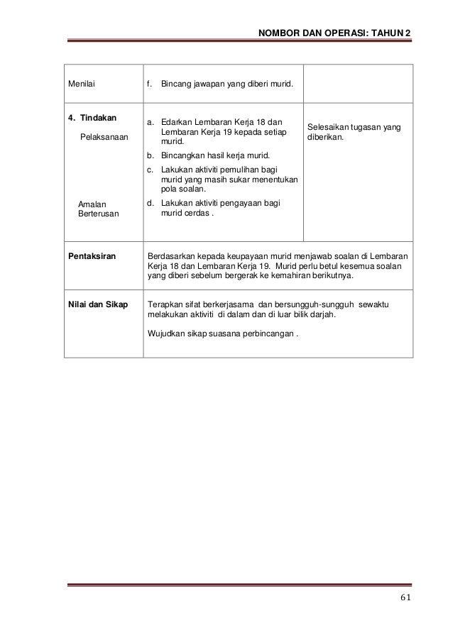 Modul P&P matematik nombor dan operasii