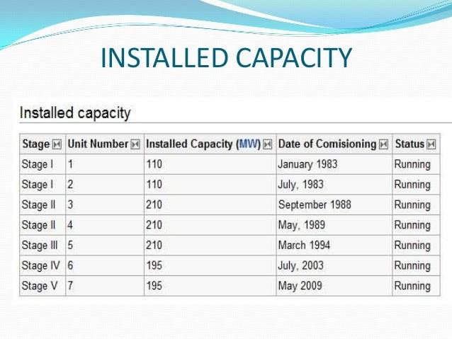 kota super thermal power station training ppt thermal power plant layout and operation ppt thermal power plant layout and operation ppt thermal power plant layout and operation ppt thermal power plant layout and operation ppt