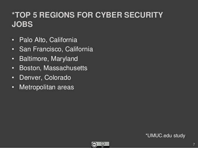 2014 Ksu So You Want To Be In Cyber Security