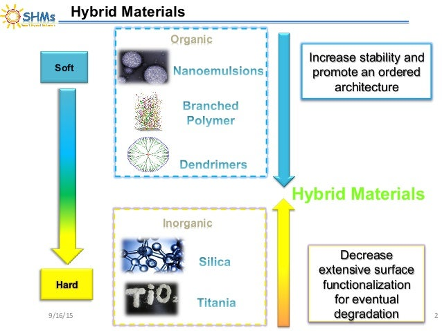 Innovatival Functionalized Nanomaterials for Biomedicalm Sensing and Composites Applications Slide 2