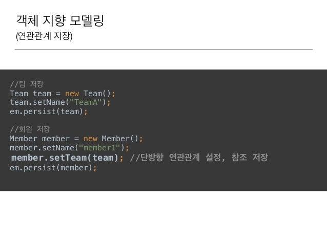 """객체 지향 모델링 (연관관계 저장) //팀 저장 Team team = new Team(); team.setName(""""TeamA""""); em.persist(team);  //회원 저장 Member member =..."""