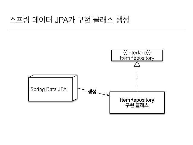 스프링 데이터 JPA가 구현 클래스 생성