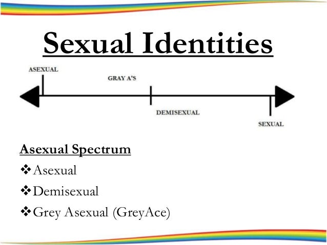 Demisexuality tumblr