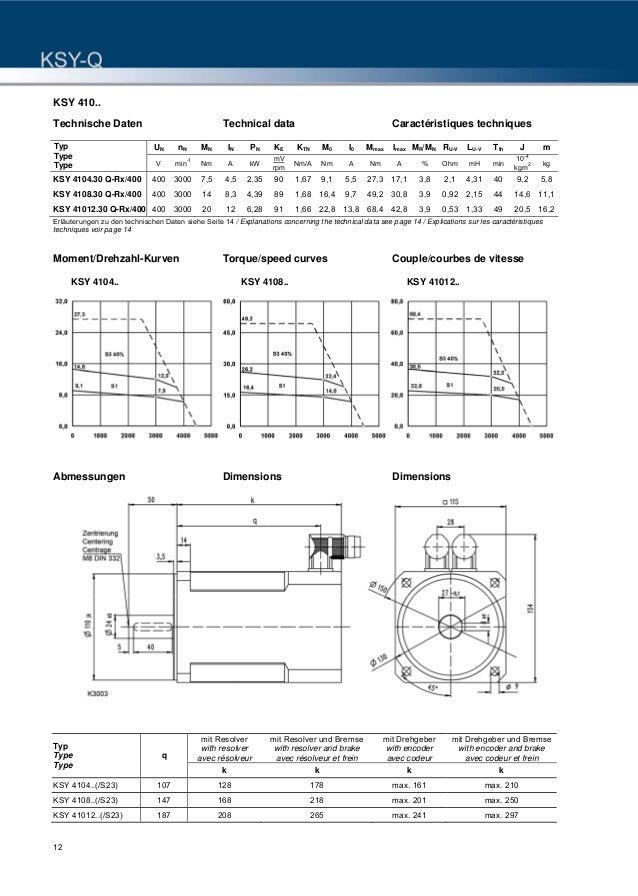 Ausgezeichnet Motoranschlussschema Einphasig Bilder - Elektrische ...