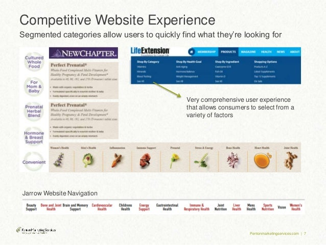 Website Competitive Analysis Template. digital web magazine ...