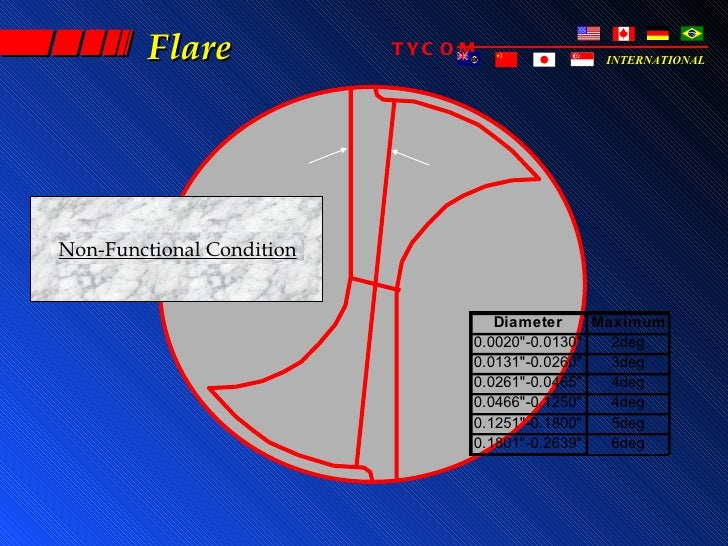 Flare             TYC O M              INTERNATIONALNon-Functional Condition                                    Diameter  ...