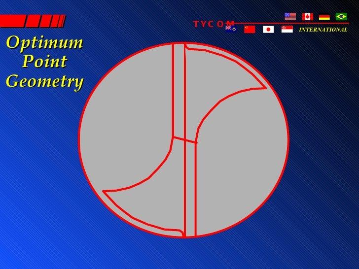 TYC O M   INTERNATIONALOptimum PointGeometry