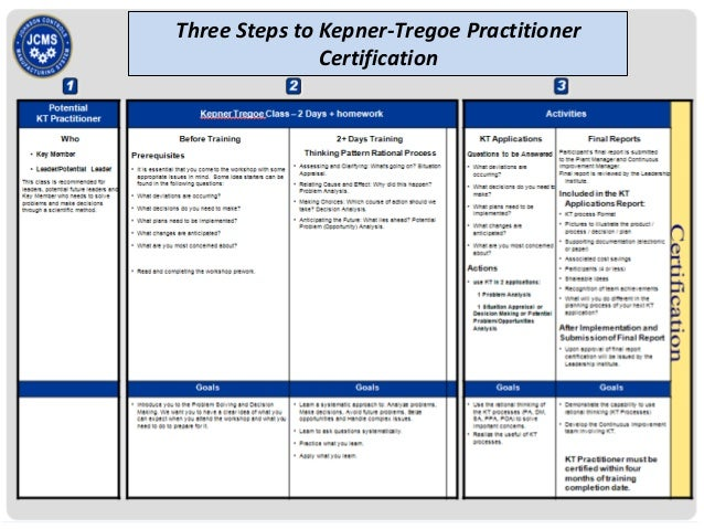 Three Steps To Kepner Tregoe Practitioner Certification