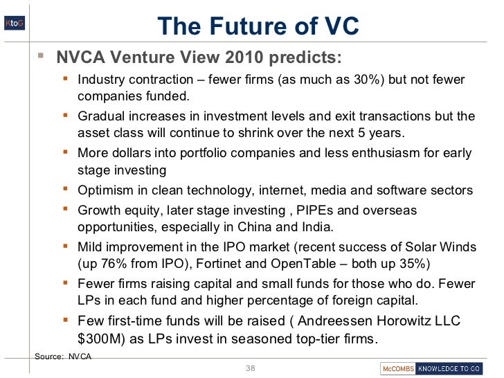 venture capital in china past present Investment (in manufacturing) the agriculture bank of china (abc) was set up (in  1979) to deal with all banking business in rural areas and,.
