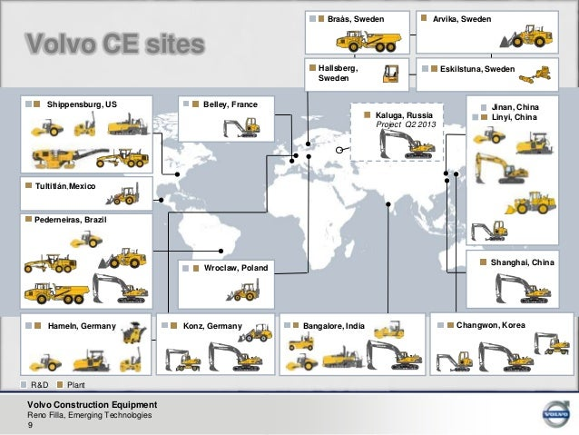 Hybrid Power Systems for Construction Machinery