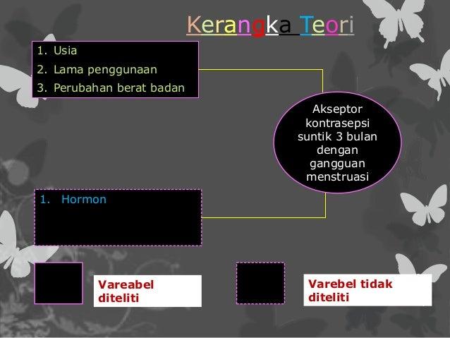 Karakteristik Akseptor Kb Suntik Ppt