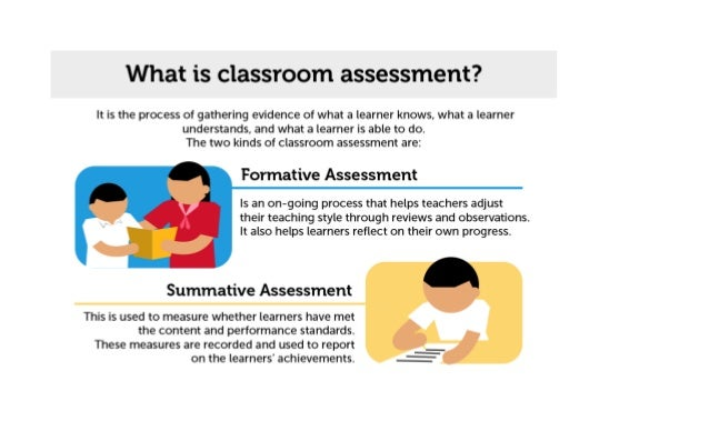 classroom assessment Classroom assessment (part 1): an introduction to monitoring academic achievement in the classroom.
