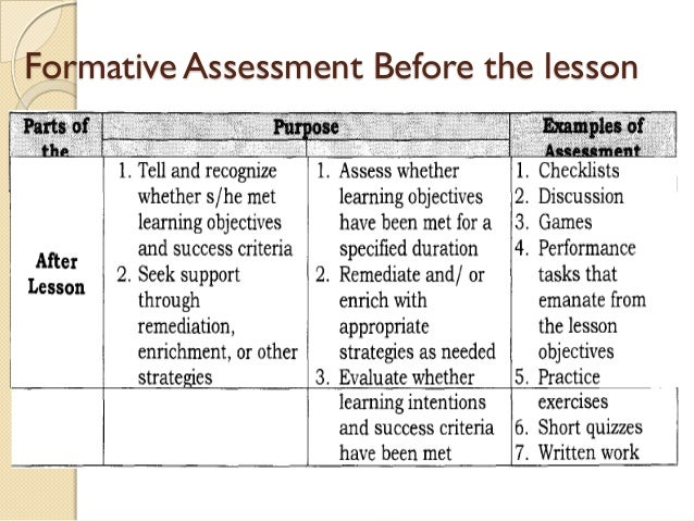 Formative Assessment During The Lesson; 18.