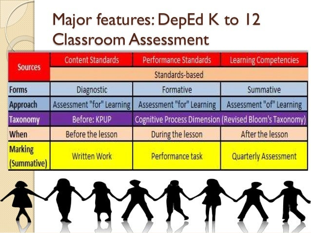 Significance of the k to 12