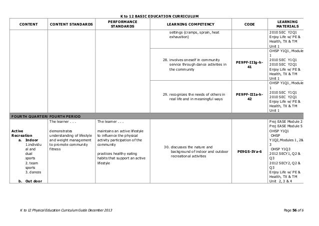 deped k 12 curriculum guide