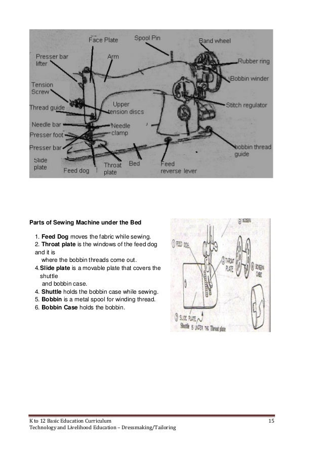 K To 40 Dressmaking Learning Module Beauteous Parts Of The Sewing Machine Quiz Answers