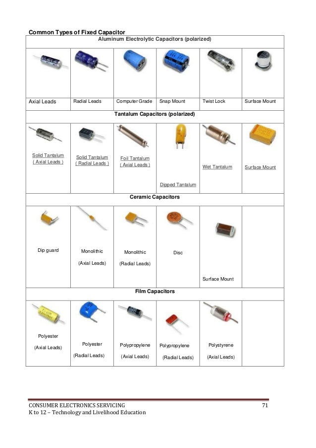K To 12 Electronics Learning Module on ceramic capacitor types