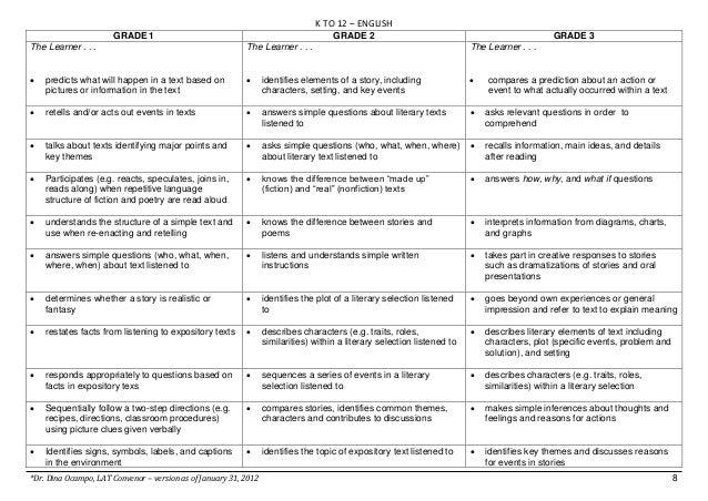 Guide English