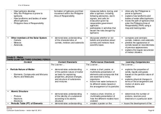 curriculum guide in science 7-8 facs curriculum guide 9-12 child development i-iv curriculum guide  curriculum guide 11-12 consumer personal finance curriculum guide.
