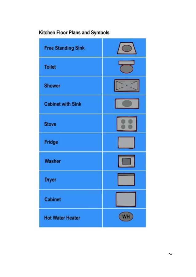 kitchen floor plan symbols