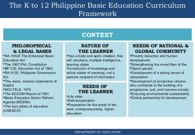the philippine education system Page 34- the philippine education system the economy, industry and development issues.