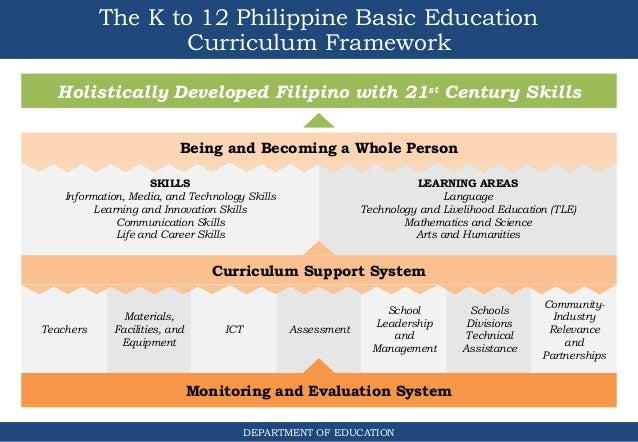 education 12 essay