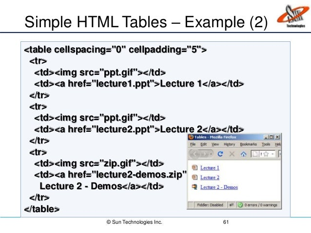 Css | cascading style sheets | html element.