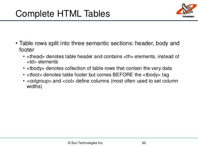 Mesmerizing Set Table Width In Html Images - Best Image Engine .  sc 1 st  tagranks.com & Amazing Set Table Width Html Ideas - Best Image Engine - tagranks.com