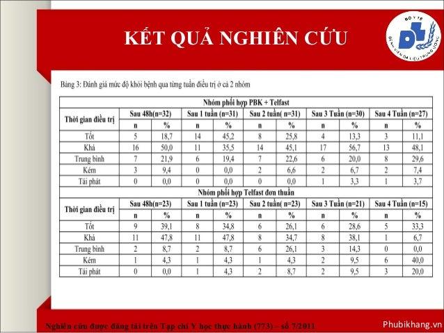 KẾT QUẢ NGHIÊN CỨU  Nghiên cứu được đăng tải trên Tạp chí Y học thực hành (773) – số 7/2011 Phubikhang.vn