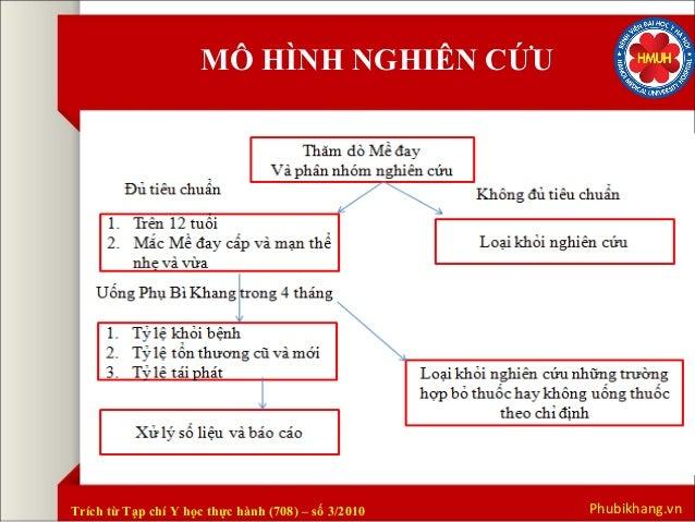 MÔ HÌNH NGHIÊN CỨU  Trích từ Tạp chí Y học thực hành (708) – số 3/2010 Phubikhang.vn